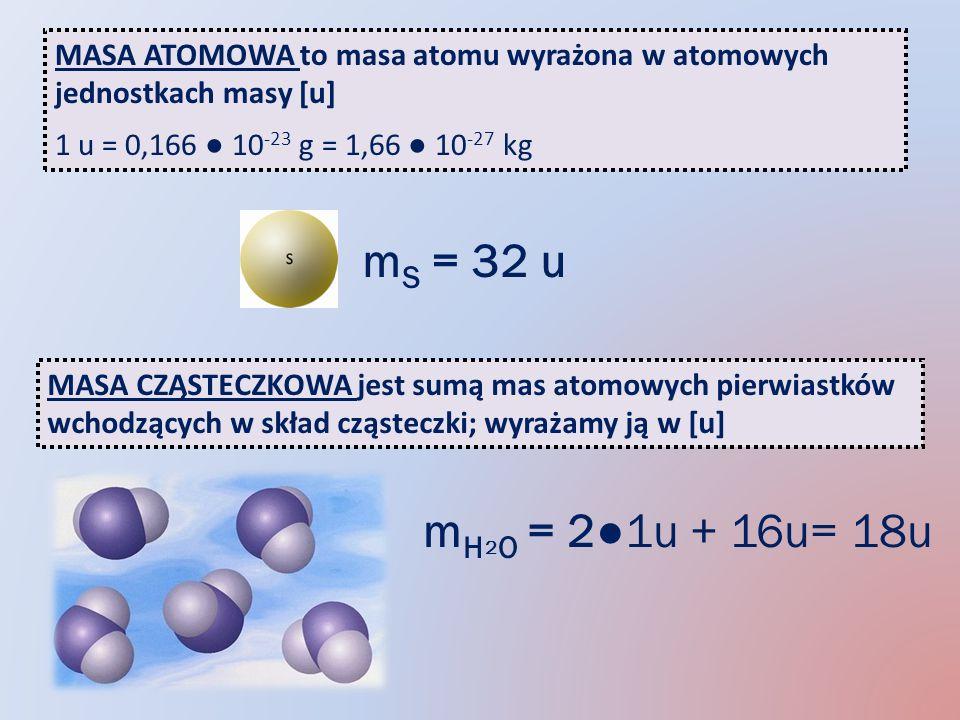 MASA ATOMOWA to masa atomu wyrażona w atomowych jednostkach masy [u]